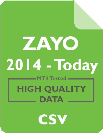 ZAYO 15m - Zayo Group Holdings, Inc