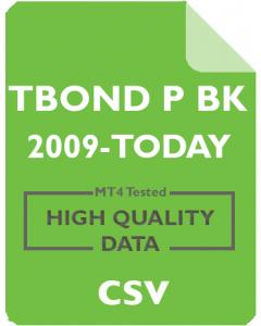 30 yr T.BOND Price Back Adjusted 1m