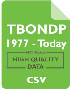 30 yr T.BOND Price