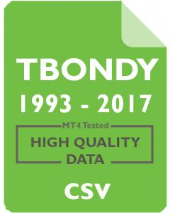 30 yr T.BOND Yield