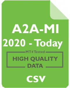 A2A - A2A 15m