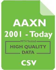 AAXN 1m - Axon Enterprise, Inc.
