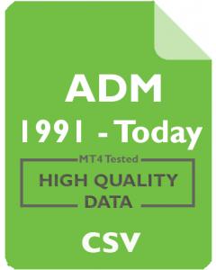 ADM 1mo - Archer-Daniels-Midland