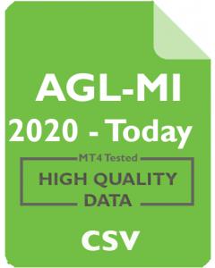 Autogrill SpA - AGL 1h