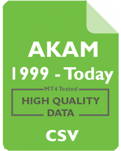 AKAM 1w - Akamai Technologies