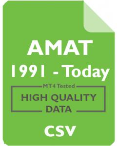 AMAT 1w - Applied Materials, Inc.