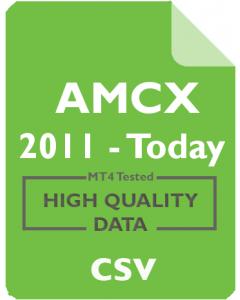 AMCX 5m - AMC Networks Inc.