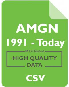 AMGN 30m - Amgen Inc.