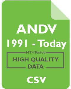 ANDV 15m - Andeavor