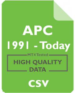 APC 30m - Anadarko Petroleum Corporation