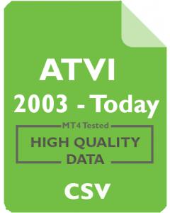 ATVI 4h - Activision Blizzard, Inc.