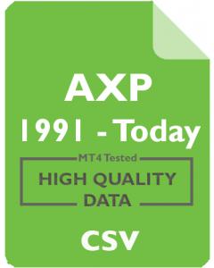 AXP 1m - American Express Co.
