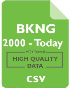 BKNG 1mo - Booking Holdings Inc.
