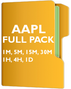 AAPL Pack - Apple Inc.