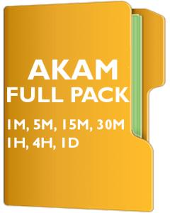 AKAM Pack - Akamai Technologies