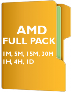 AMD Pack - Advanced Micro Devices, Inc.