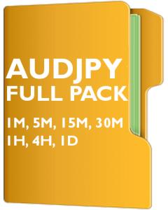 AUDJPY Pack
