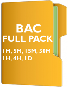 BAC Pack - Bank of America Corp.