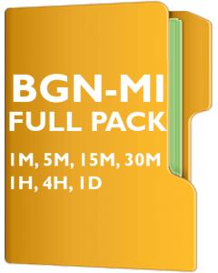 Banca Generali - BND BGN