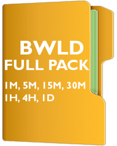 BWLD Pack - Buffalo Wild Wings, Inc.
