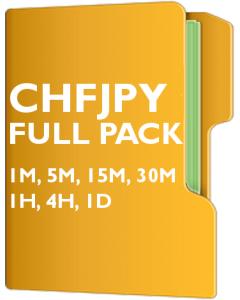 CHFJPY Pack