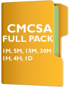 CMCSA Pack - Comcast Corporation