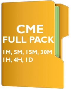 CME Pack - Chicago Mercantile Exchange Holdings In