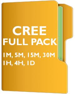 CREE Pack - Cree, Inc.