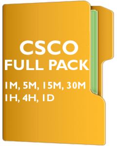 CSCO Pack - Cisco Systems Inc.