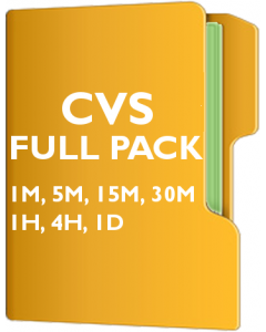 CVS Pack - CVS Caremark Corporation
