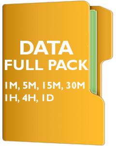DATA Pack - Tableau Software, Inc.