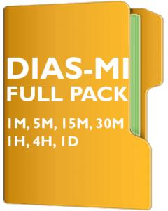 DiaSorin - BND DIAS