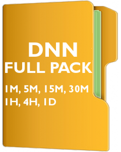 DNN Pack - Denison Mines Corp.