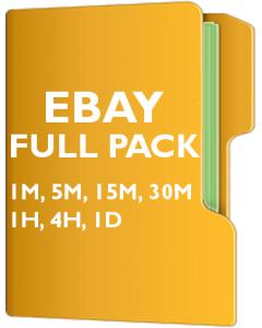 EBAY Pack - eBay Inc.