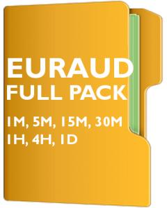 EURAUD Pack