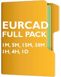 EURCAD Pack
