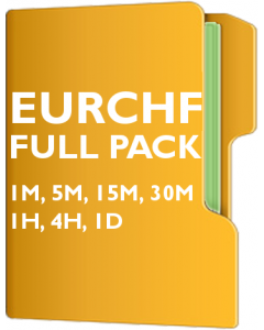 EURCHF Pack