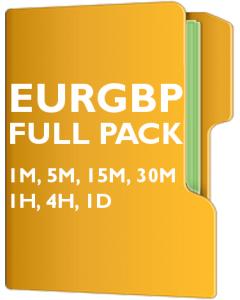EURGBP Pack