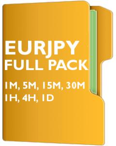 EURJPY Pack