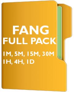 FANG Pack - Diamondback Energy, Inc.