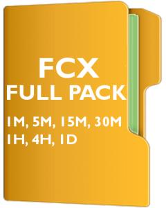 FCX Pack - Freeport-McMoRan Copper & Gold Inc.