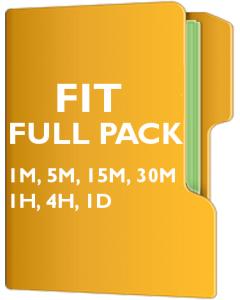 FIT Pack - Fitbit, Inc.