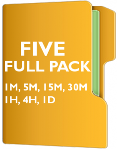 FIVE Pack - Five Below, Inc.