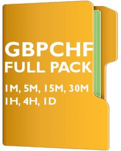 GBPCHF Pack