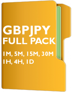 GBPJPY Pack