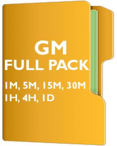 GM Pack - General Motors Company
