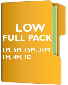 LOW Pack - Lowe's Companies, Inc.