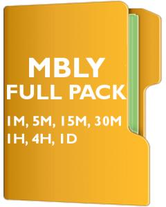 MBLY Pack - Mobileye N.V.