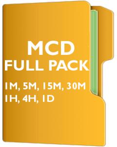 MCD Pack - McDonald's Corp.