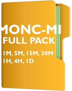 Moncler SpA - BND MONC